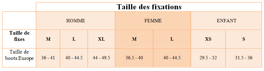 guide taille fixations flow